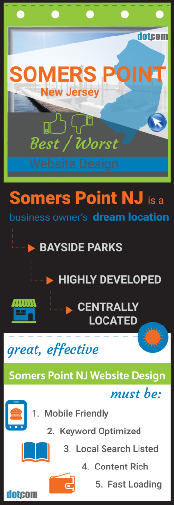 Somers Point Web Design, Top 10 Best And Worst Websites