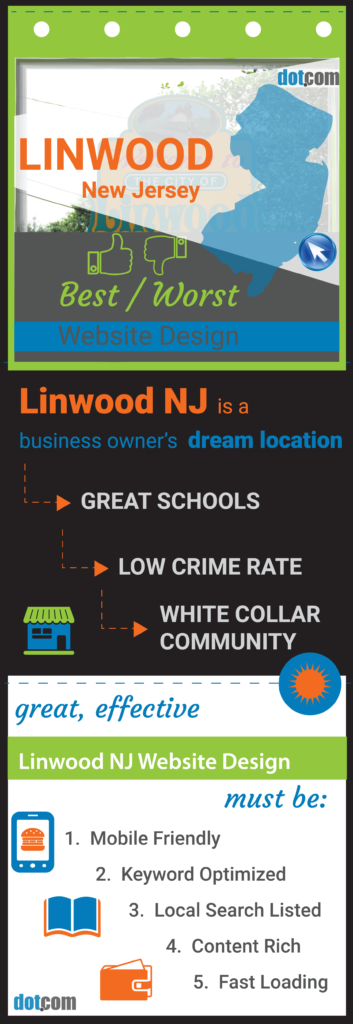 Linwood NJ Website Design pin