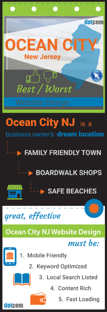Ocean City NJ Website Design pin