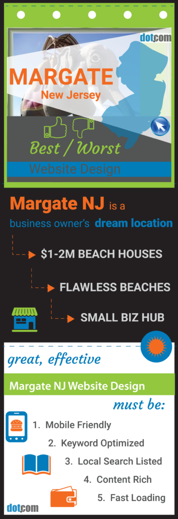 Margate NJ Website Design pin