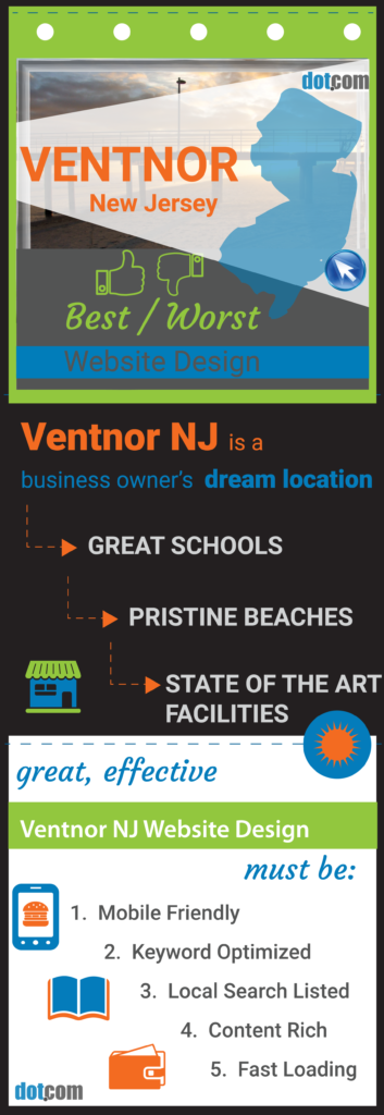 Ventnor NJ Website Design pin