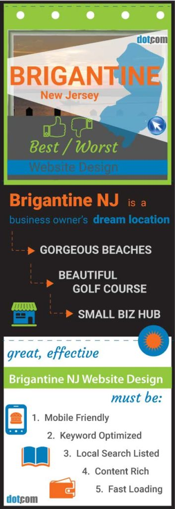 Brigantine-NJ-Website-Design-pin
