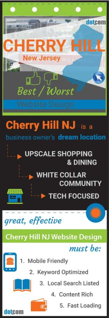 Cherry Hill NJ Website Design Pin