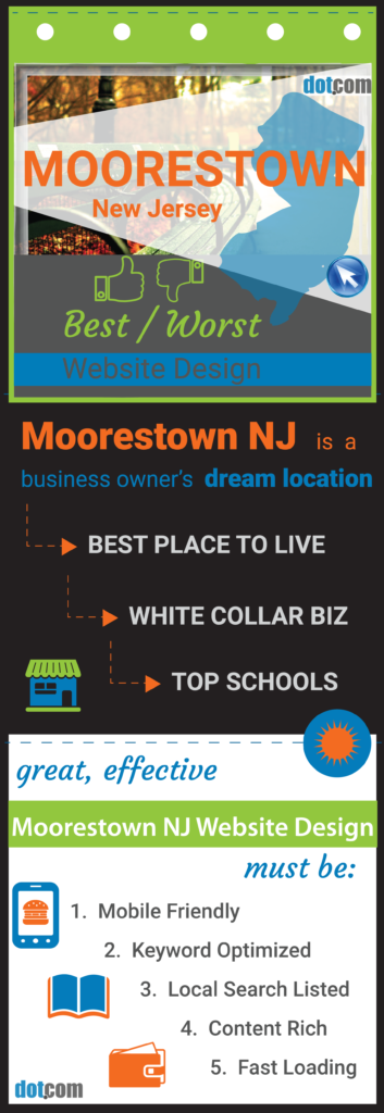 Moorestown NJ Website Design pin