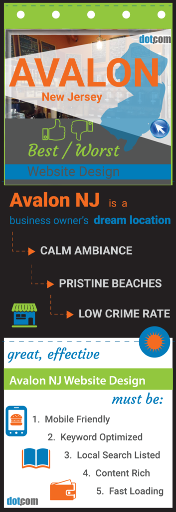 Avalon NJ website design pin