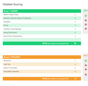 NJ website design evaluations scoring chart
