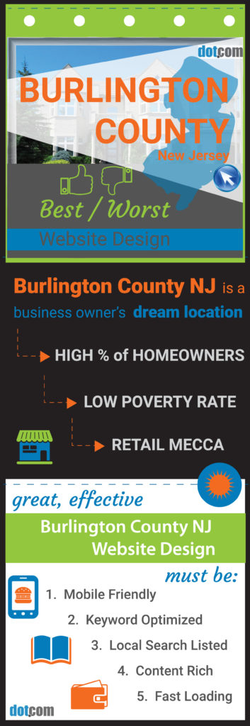 Burlington County NJ Website Design pin