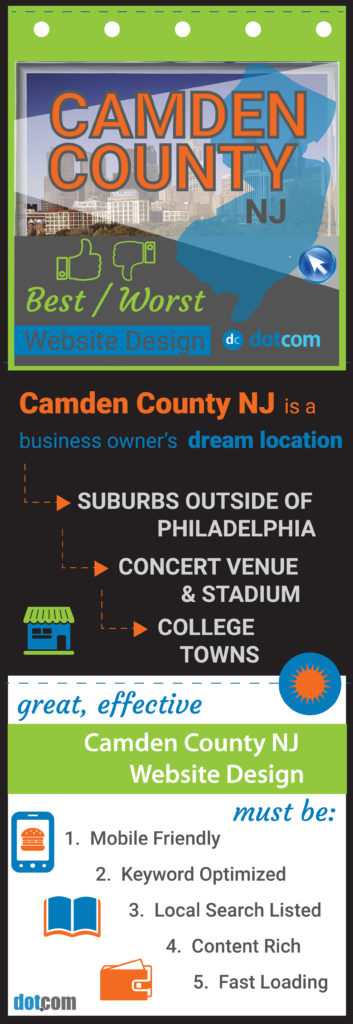 Camden County NJ Website Design Pin