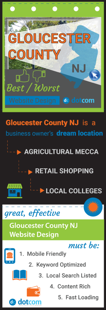 Gloucester County NJ Website Design pin