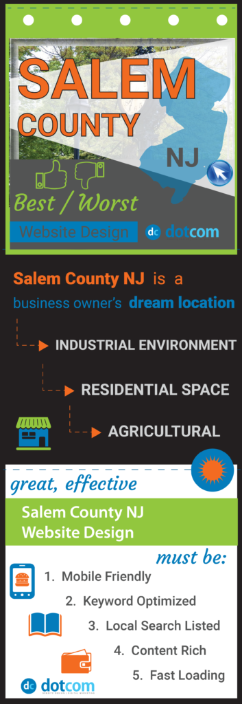 Salem County NJ Website Design Pin
