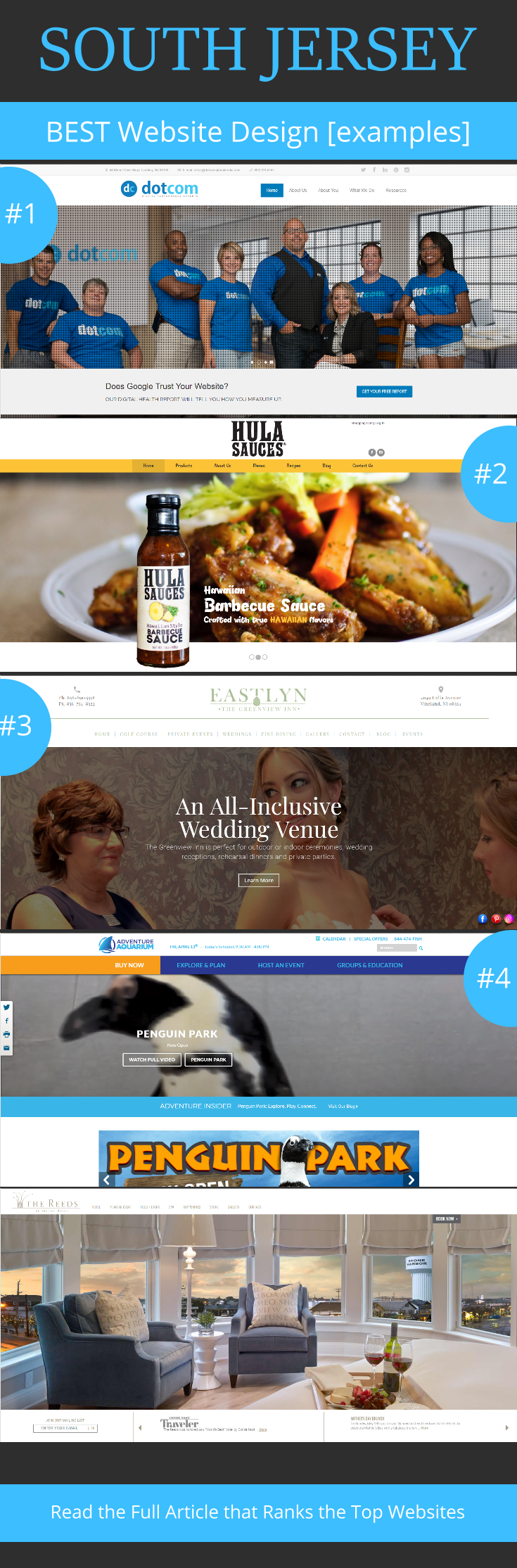 The Best Examples of South Jersey Website Design