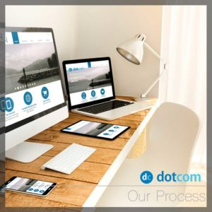 creative process at dotcom global media